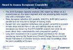 need to assess european capability