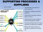 supporting processes suppliers