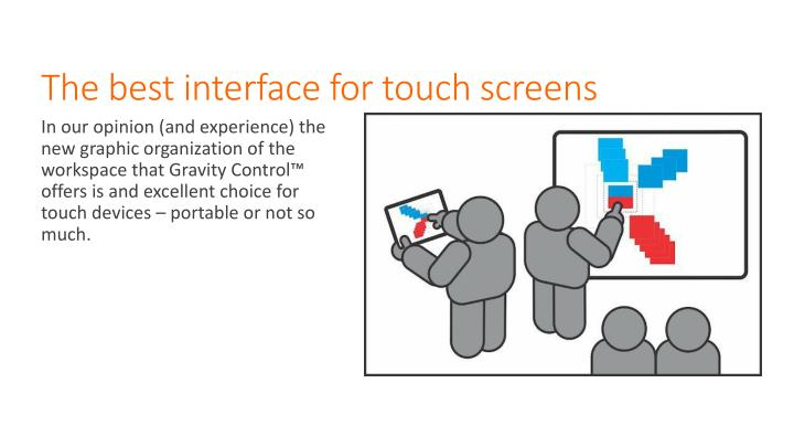 The best interface for touch screens