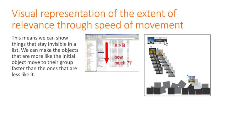 Visual representation of the extent of relevance through speed of movement
