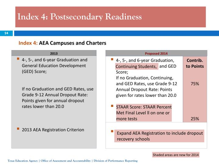 Index 4: Postsecondary Readiness