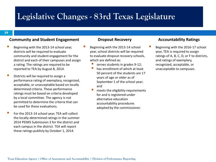 Legislative Changes - 83rd Texas Legislature