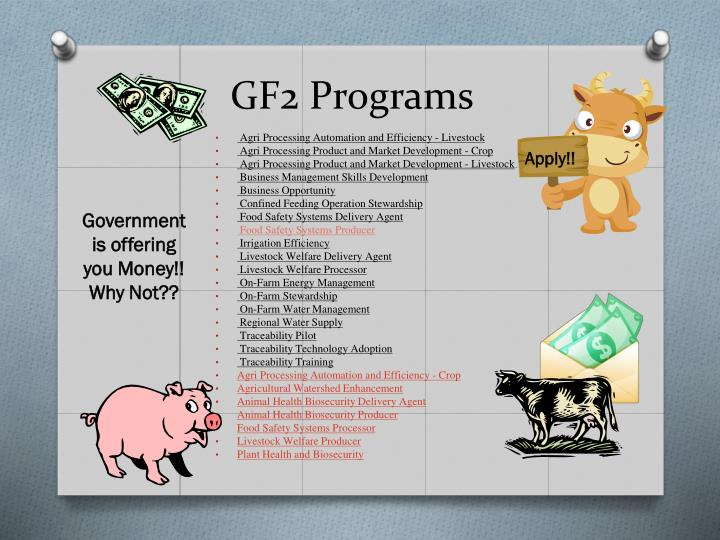 GF2 Programs