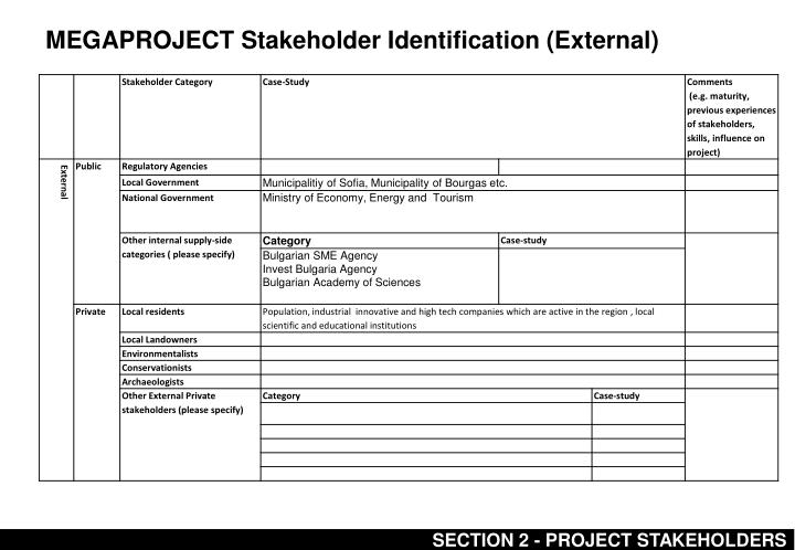 MEGAPROJECT Stakeholder Identification (External)
