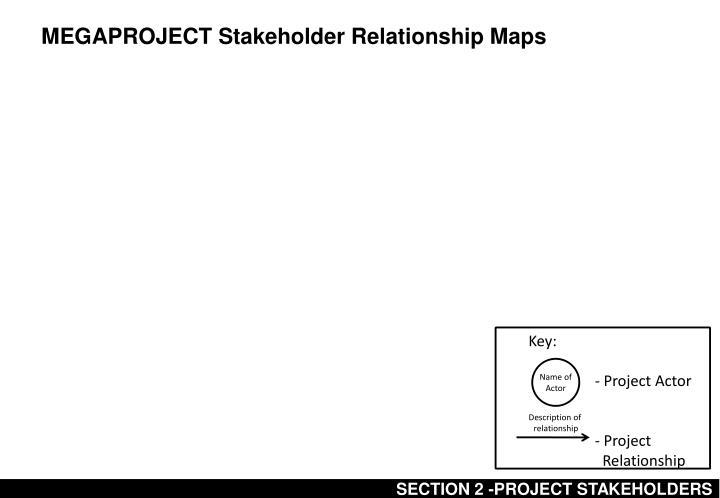 MEGAPROJECT Stakeholder Relationship Maps