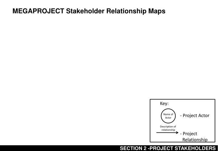 MEGAPROJECT Stakeholder Relationship Maps