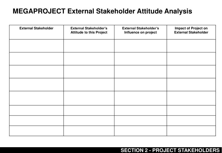 MEGAPROJECT External Stakeholder Attitude Analysis