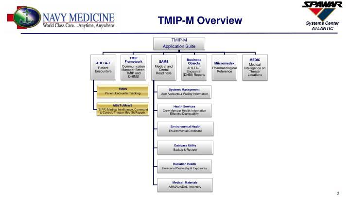 TMIP-M