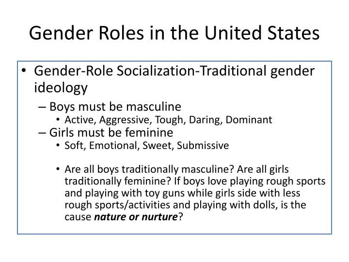 Articles on Gender roles