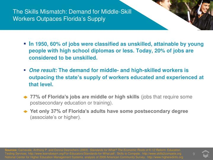 The Skills Mismatch: Demand for Middle-Skill Workers Outpaces Florida's Supply