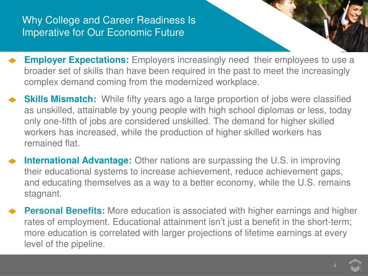 Why College and Career Readiness Is