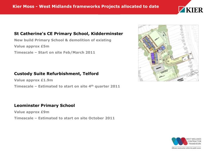 Kier Moss - West Midlands frameworks Projects allocated to date