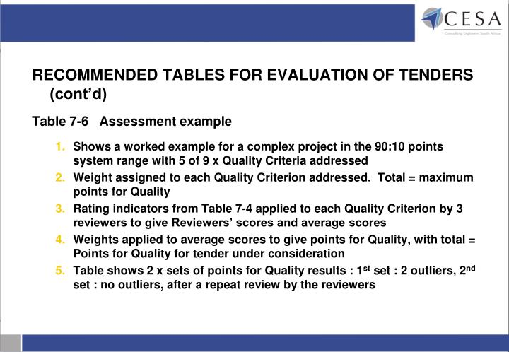 RECOMMENDED TABLES FOR EVALUATION OF TENDERS (cont'd)