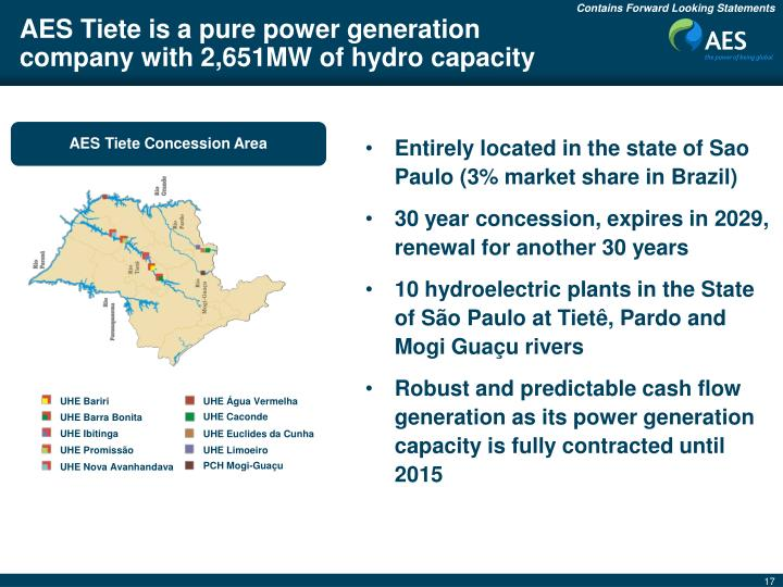 AES Tiete is a pure power generation