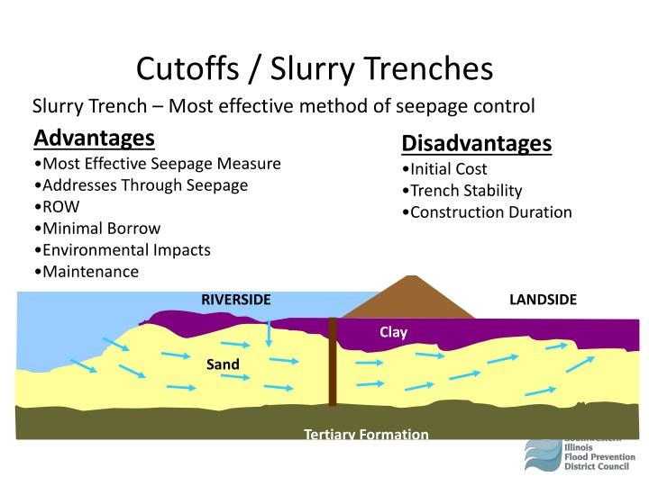 Cutoffs / Slurry Trenches