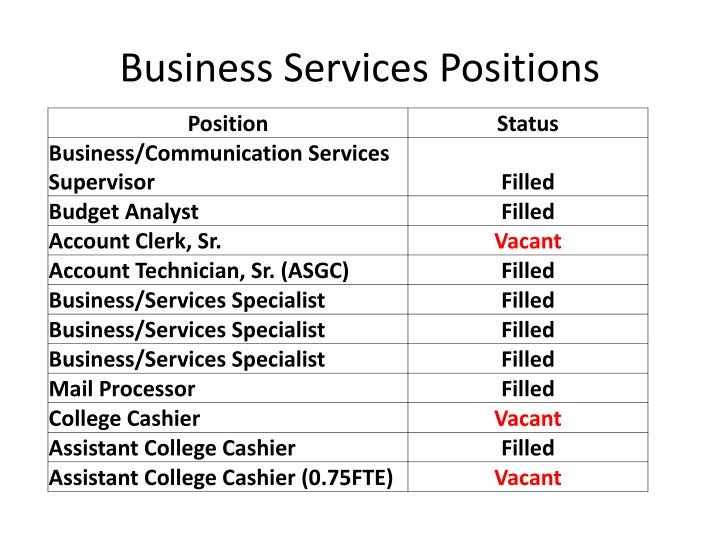 Business Services Positions