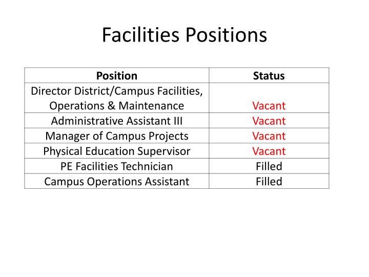 Facilities Positions