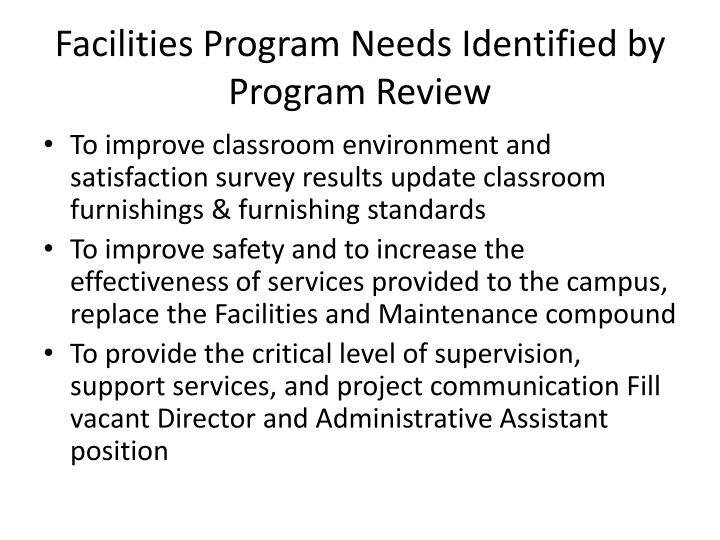 Facilities Program Needs Identified by Program Review