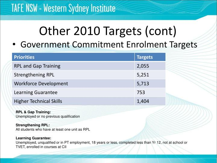 Other 2010 Targets (cont)