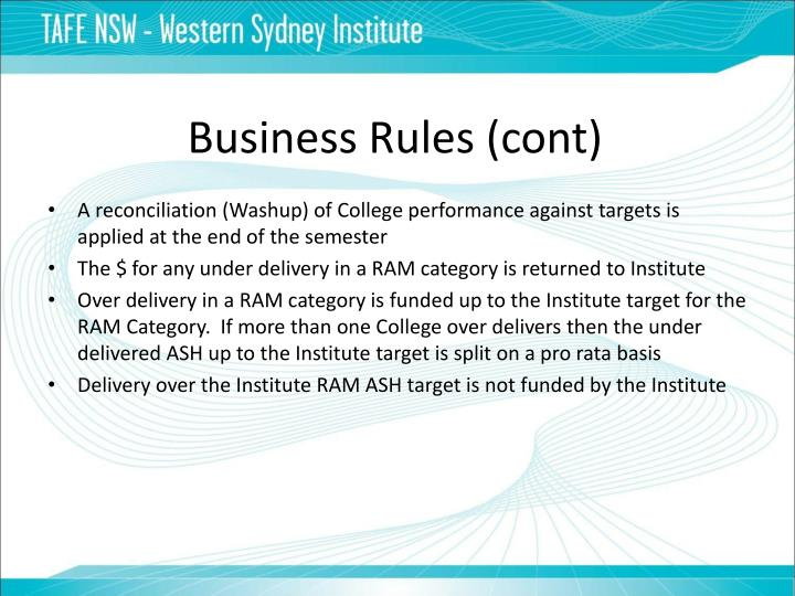Business Rules (cont)