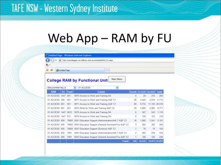 Web App – RAM by FU