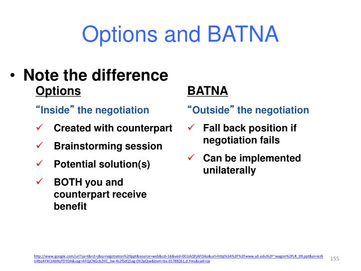 Options and BATNA