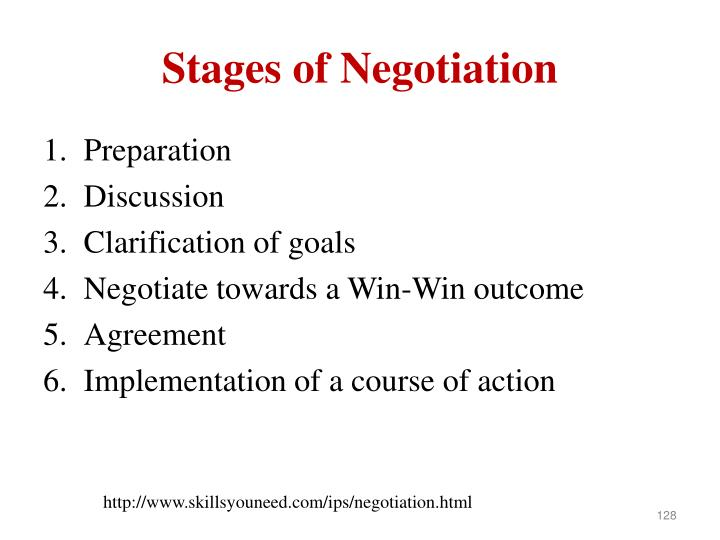 Stages of Negotiation