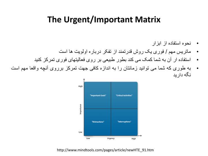 The Urgent/Important Matrix