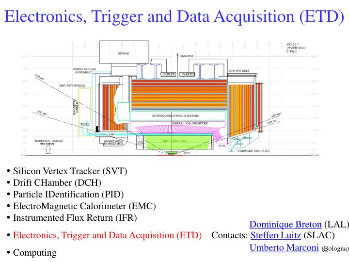 Electronics, Trigger and Data Acquisition (ETD)