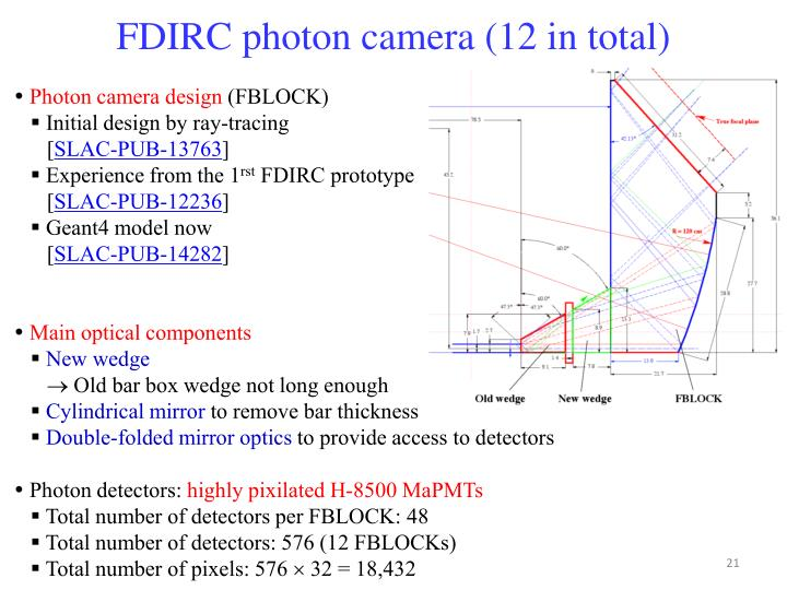 FDIRC photon camera (12 in total)