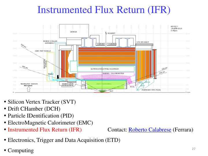 Instrumented Flux Return (IFR)