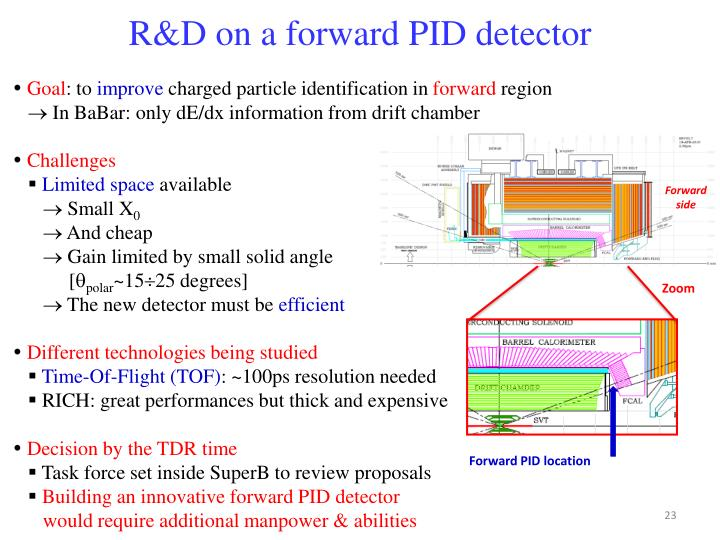 R&D on a forward PID detector