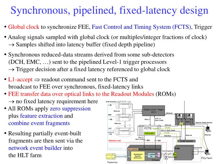 Synchronous, pipelined, fixed-latency design