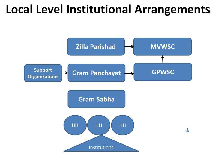 Local Level Institutional Arrangements