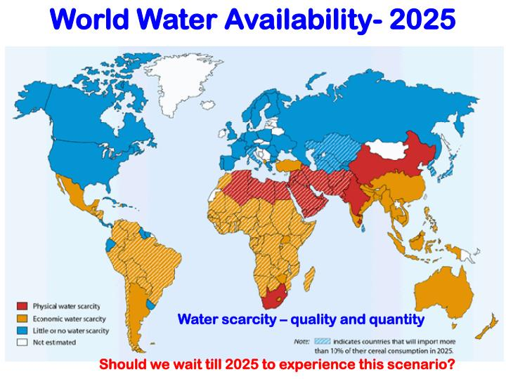 World Water Availability- 2025