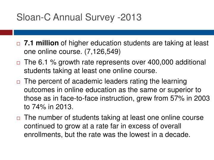 Sloan-C Annual Survey -2013