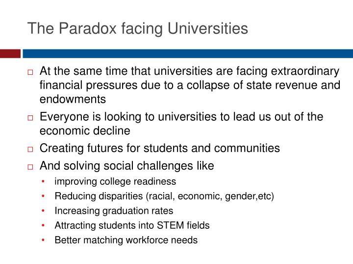The Paradox facing Universities