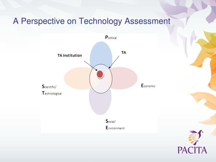 A Perspective on Technology Assessment