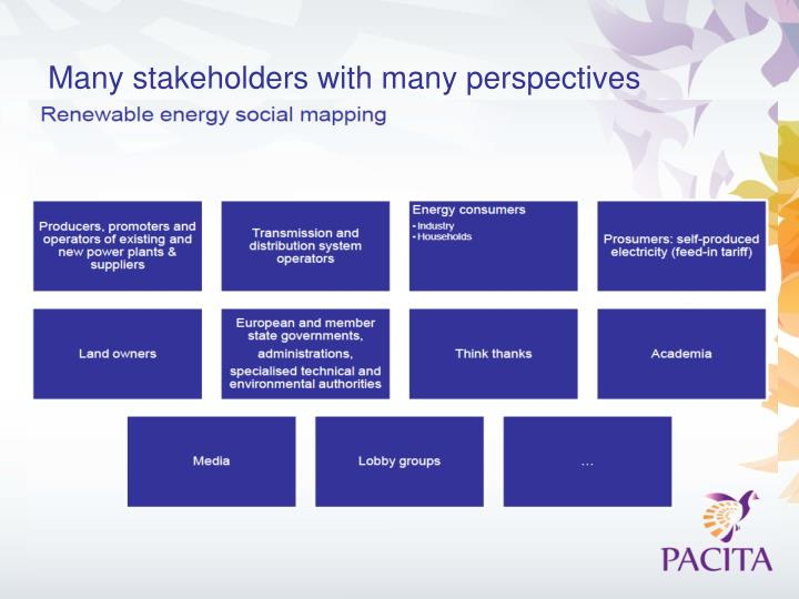 Many stakeholders with many perspectives