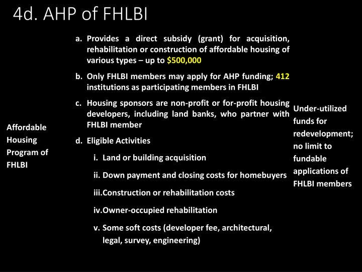 4d. AHP of FHLBI