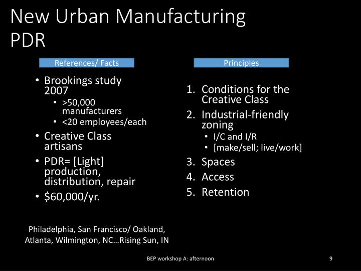 New Urban Manufacturing