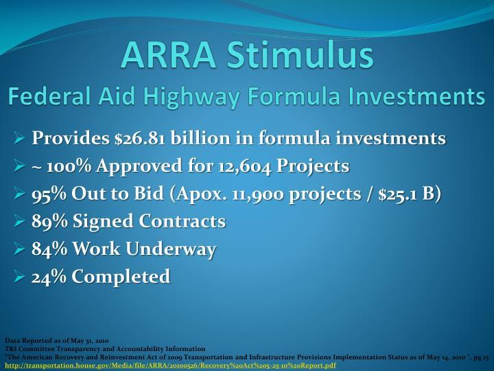 ARRA Stimulus