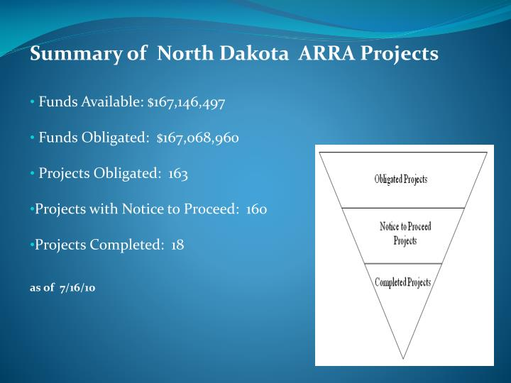 Summary of  North Dakota  ARRA Projects