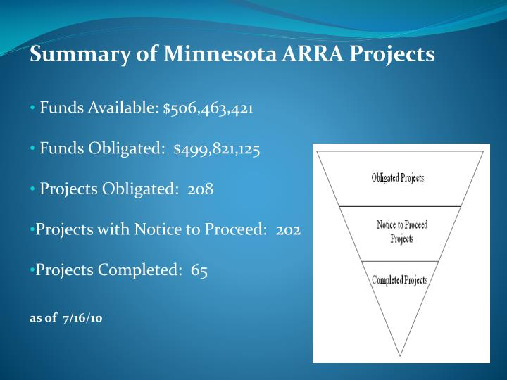 Summary of Minnesota ARRA Projects