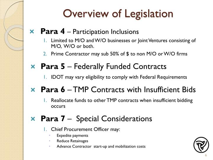 Overview of Legislation