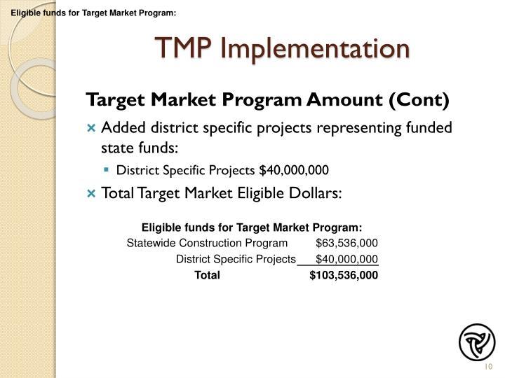 Eligible funds for Target Market Program: