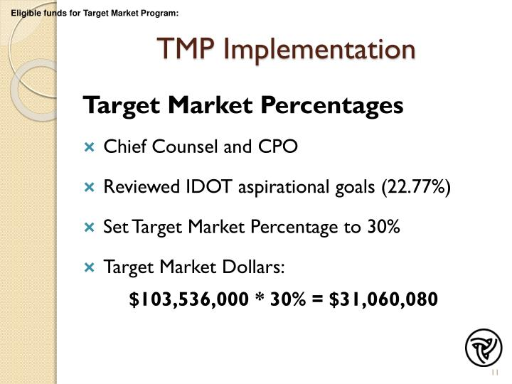 Eligible funds for Target Market Program: