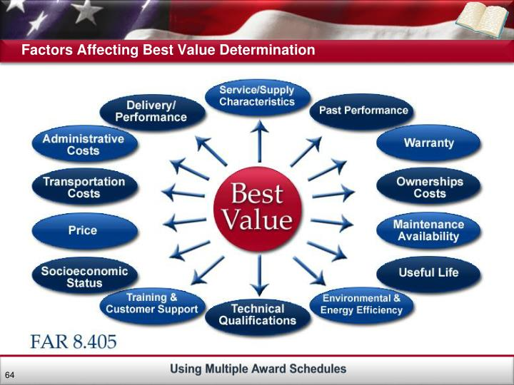 Factors Affecting Best Value Determination