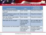 key differences between cta and subcontractor arrangements