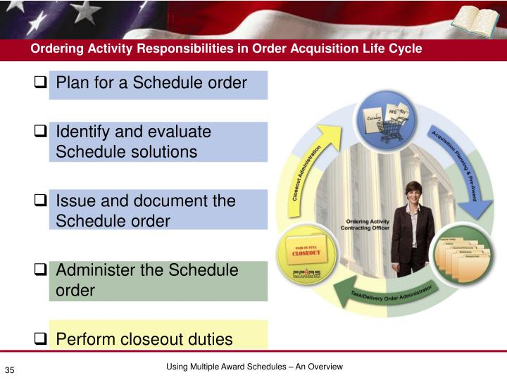 Ordering Activity Responsibilities in Order Acquisition Life Cycle